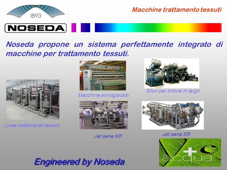 Macchine trattamento tessuti