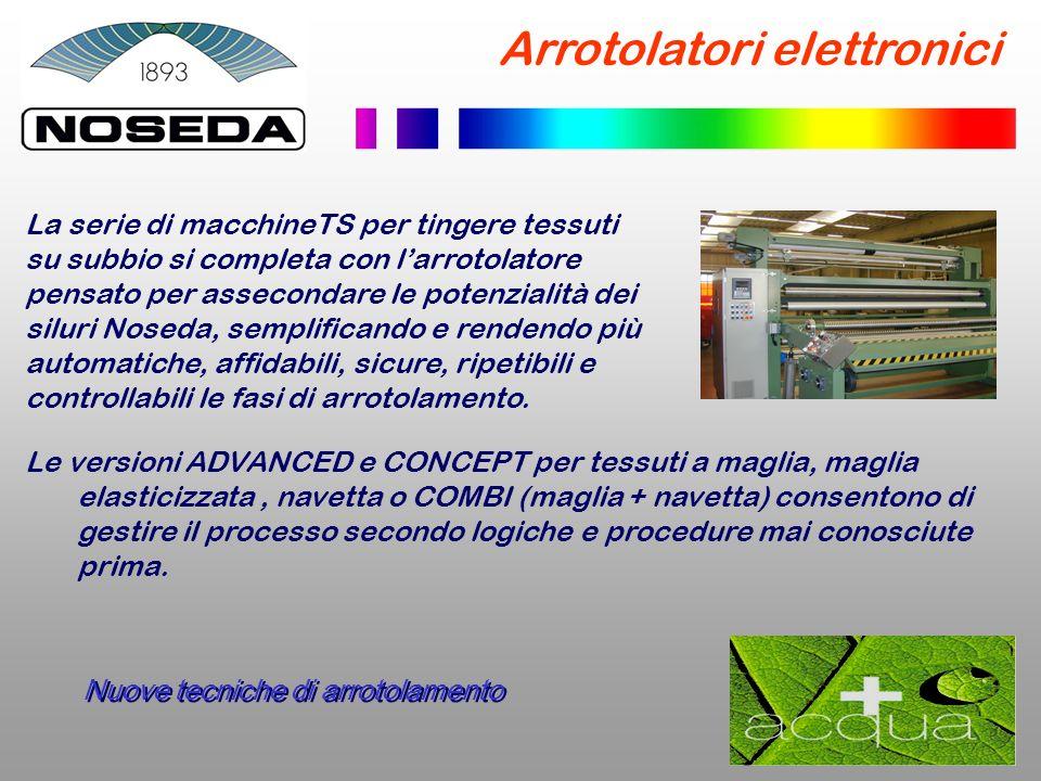 Arrotolatori elettronici
