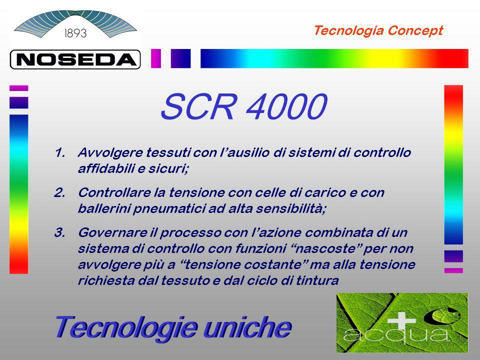 SCR 4000 Tecnologie uniche Tecnologia Concept