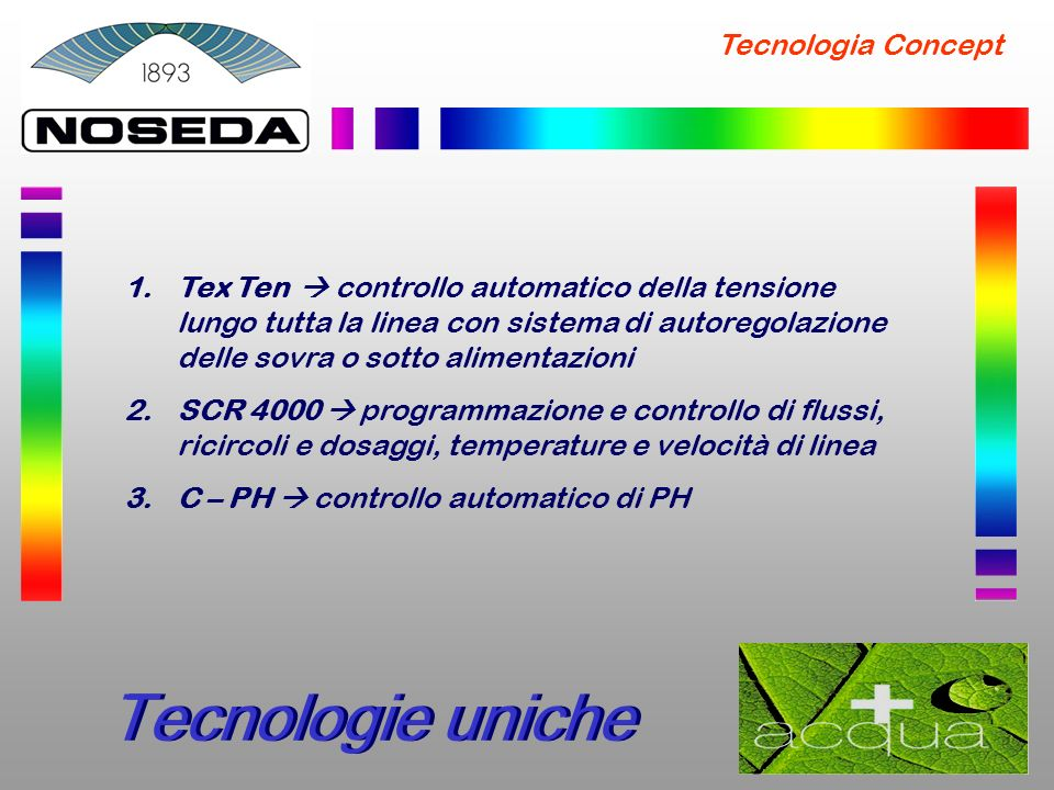 Tecnologie uniche Tecnologia Concept