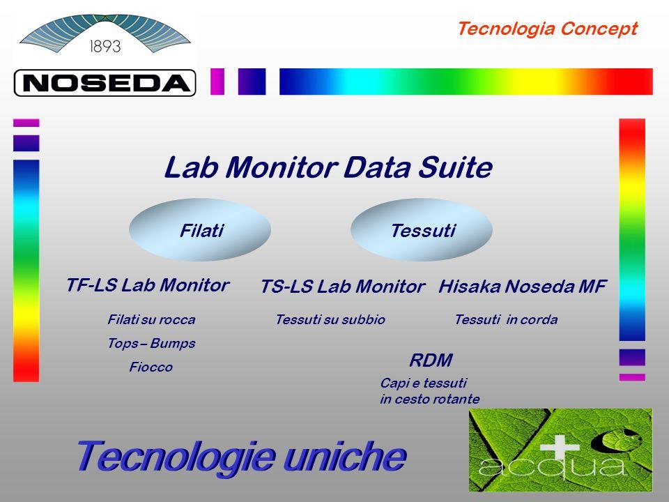 Tecnologie uniche Lab Monitor Data Suite Tecnologia Concept Filati