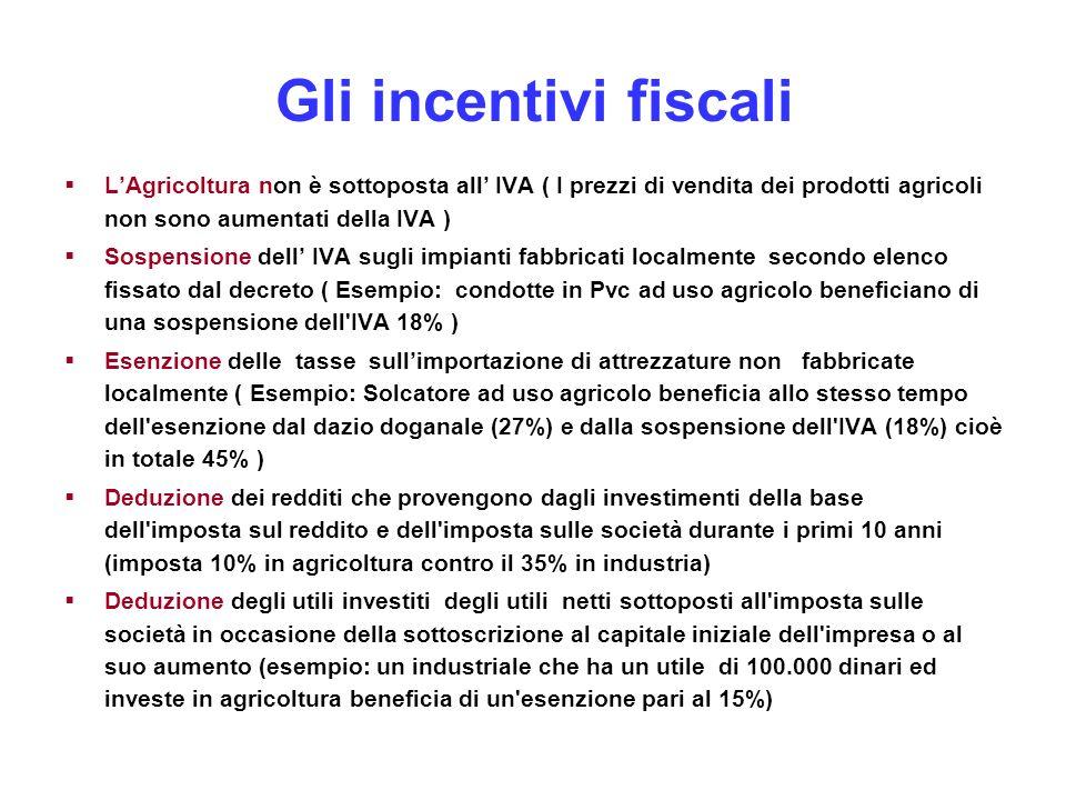 Gli incentivi fiscali L'Agricoltura non è sottoposta all' IVA ( I prezzi di vendita dei prodotti agricoli non sono aumentati della IVA )