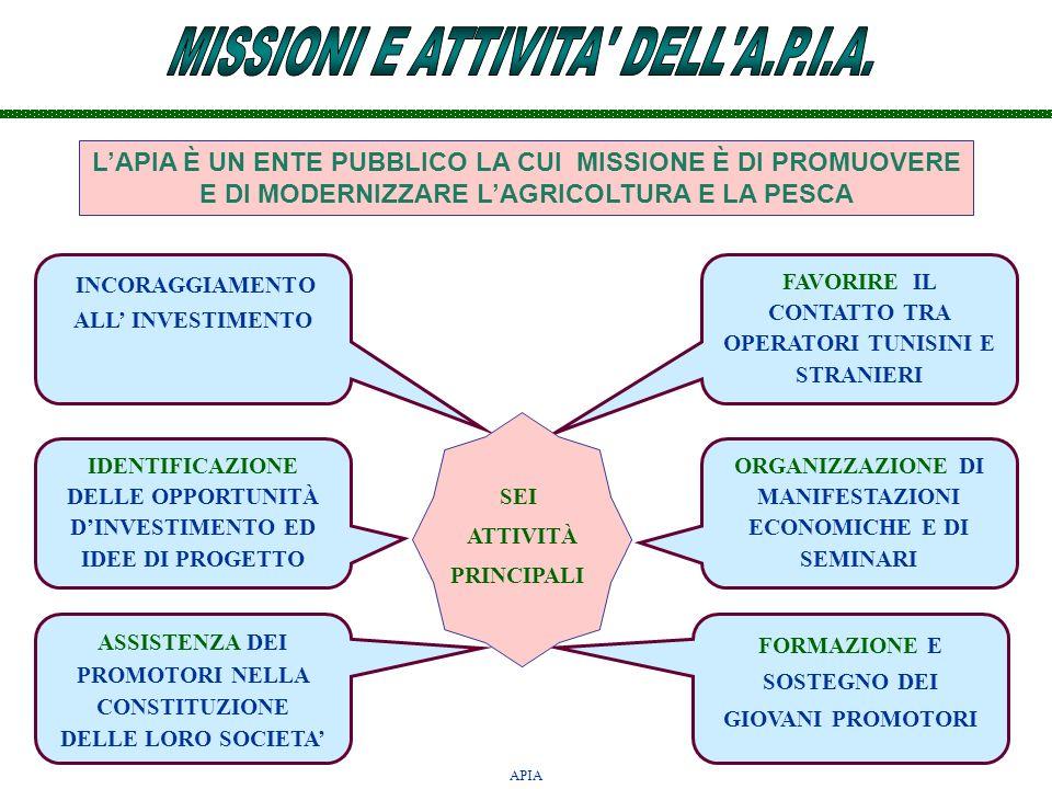 MISSIONI E ATTIVITA DELL A.P.I.A.