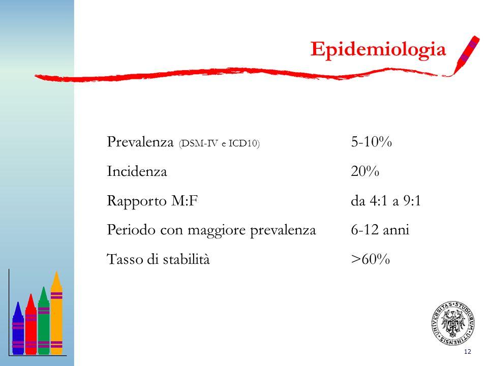 Epidemiologia Prevalenza (DSM-IV e ICD10) 5-10% Incidenza 20%