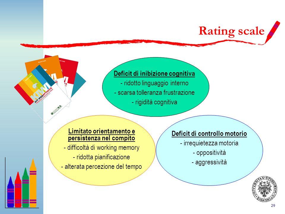 Rating scale Deficit di inibizione cognitiva