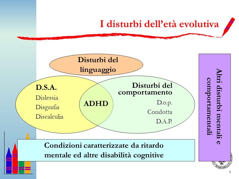 Disturbi del linguaggio Altri disturbi mentali e comportamentali