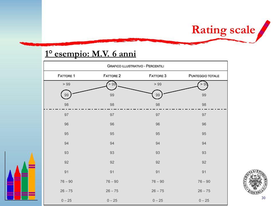 Rating scale 1° esempio: M.V. 6 anni