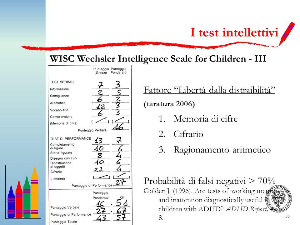 WISC Wechsler Intelligence Scale for Children - III
