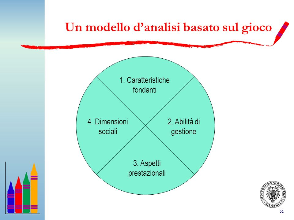 Un modello d'analisi basato sul gioco