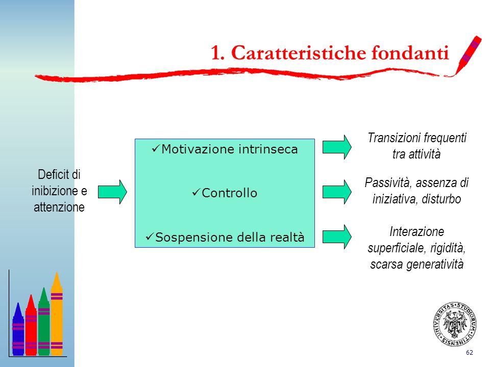 1. Caratteristiche fondanti
