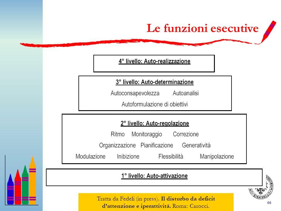 Le funzioni esecutiveTratta da Fedeli (in press).