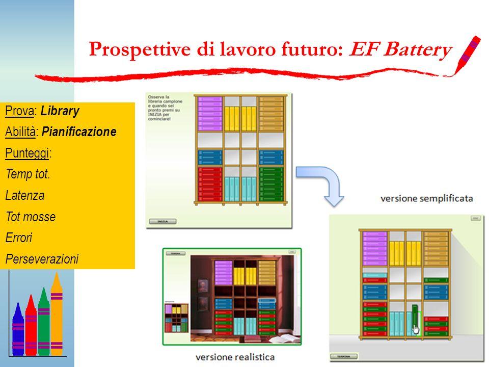 Prospettive di lavoro futuro: EF Battery