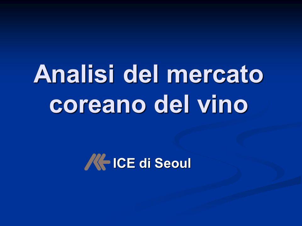 Analisi del mercato coreano del vino