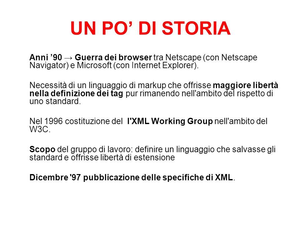UN PO' DI STORIA Anni '90 → Guerra dei browser tra Netscape (con Netscape Navigator) e Microsoft (con Internet Explorer).