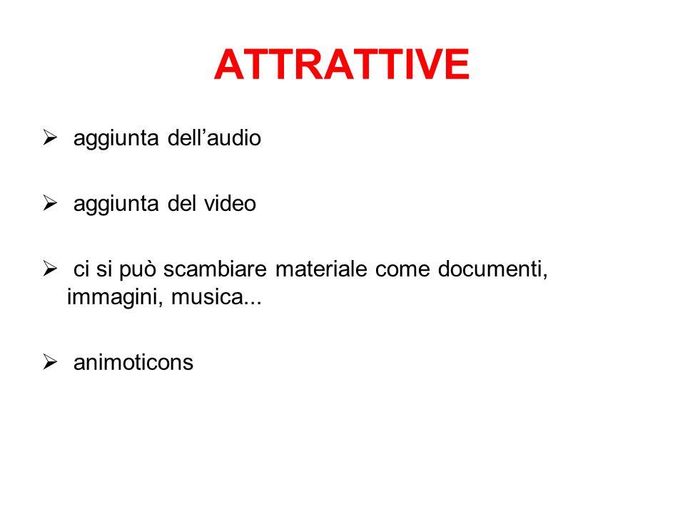 ATTRATTIVE aggiunta dell'audio aggiunta del video