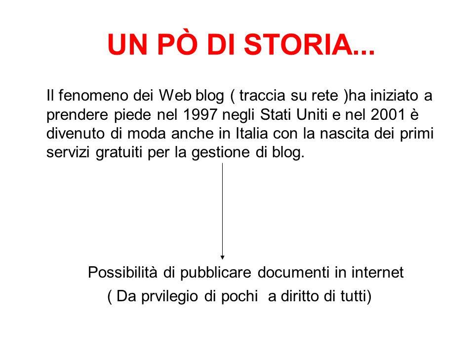 UN PÒ DI STORIA... Possibilità di pubblicare documenti in internet