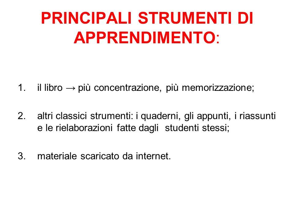 PRINCIPALI STRUMENTI DI APPRENDIMENTO: