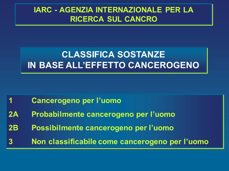 IARC - AGENZIA INTERNAZIONALE PER LA RICERCA SUL CANCRO