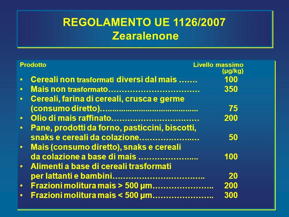 REGOLAMENTO UE 1126/2007 Zearalenone
