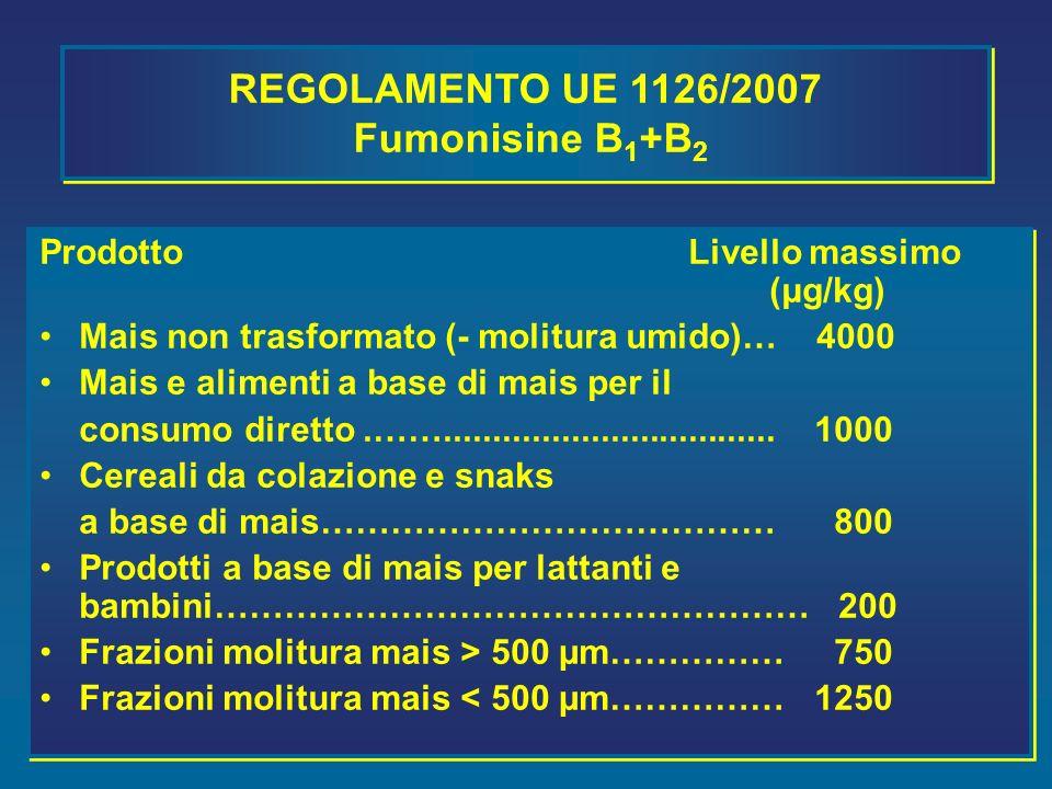 REGOLAMENTO UE 1126/2007 Fumonisine B1+B2