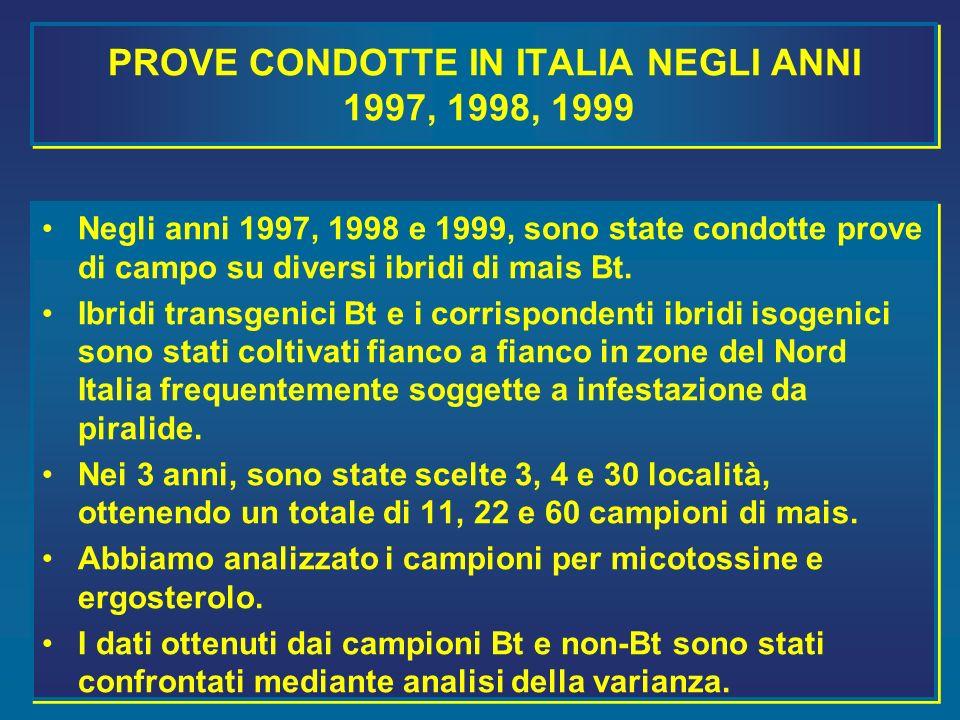 PROVE CONDOTTE IN ITALIA NEGLI ANNI 1997, 1998, 1999