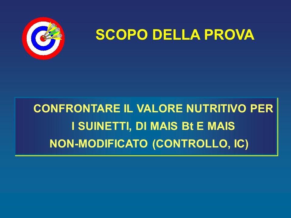 SCOPO DELLA PROVA NON-MODIFICATO (CONTROLLO, IC)