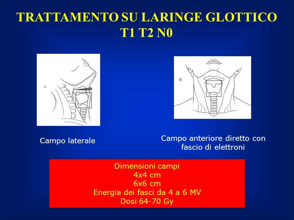 TRATTAMENTO SU LARINGE GLOTTICO T1 T2 N0