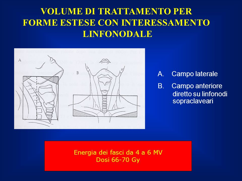 VOLUME DI TRATTAMENTO PER FORME ESTESE CON INTERESSAMENTO