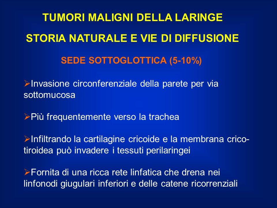TUMORI MALIGNI DELLA LARINGE SEDE SOTTOGLOTTICA (5-10%)