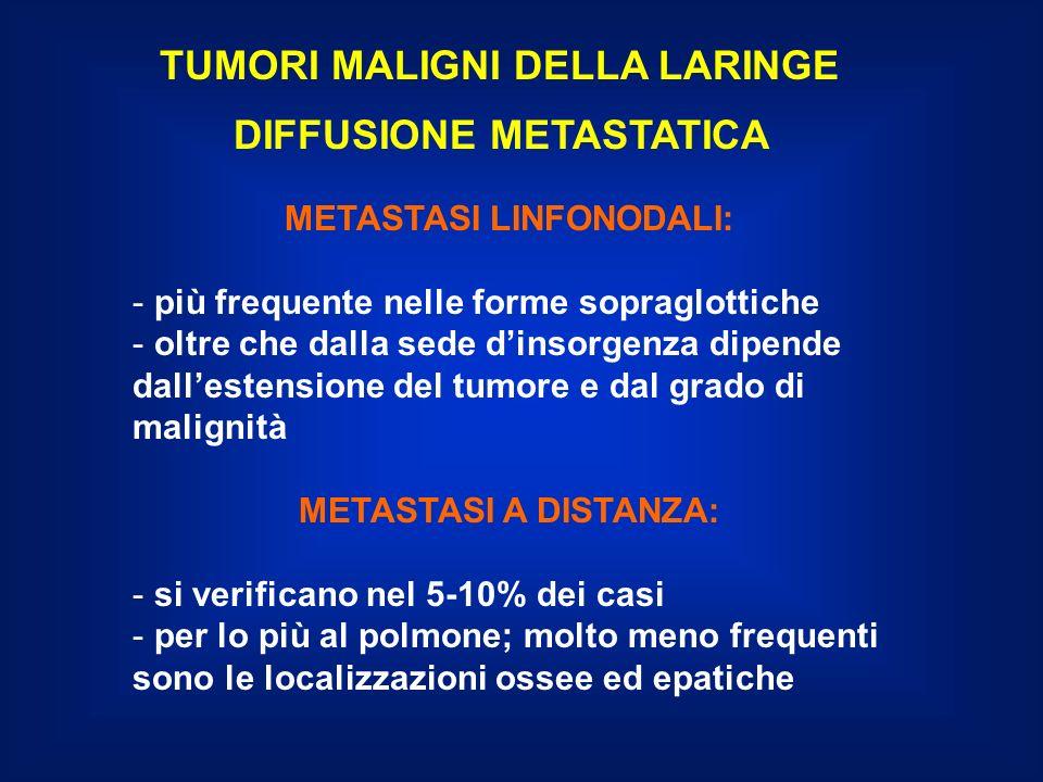 TUMORI MALIGNI DELLA LARINGE DIFFUSIONE METASTATICA