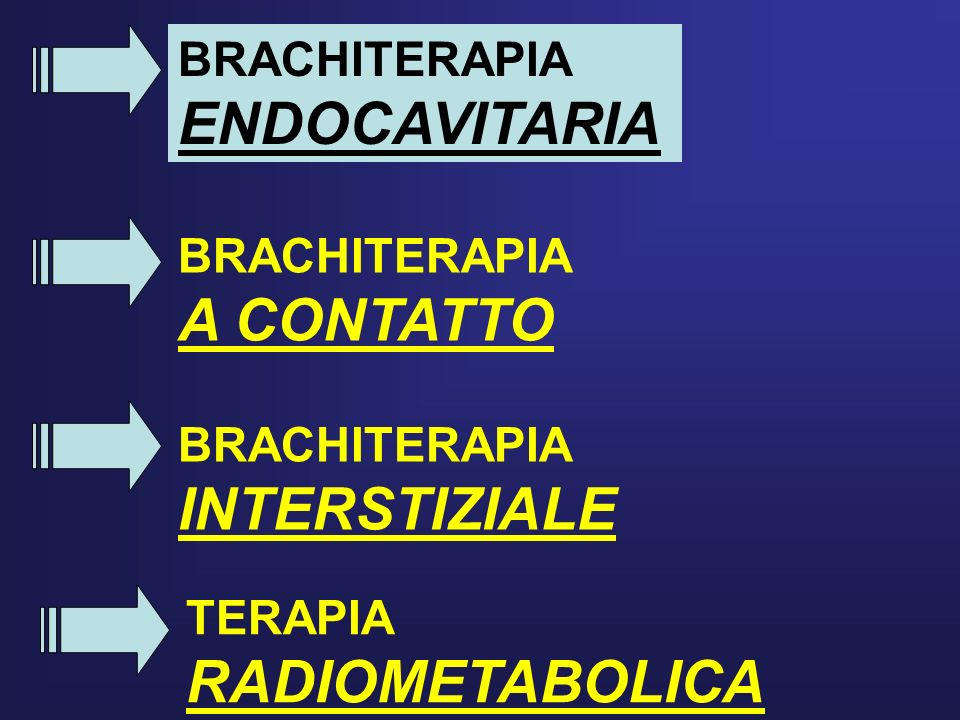 BRACHITERAPIA ENDOCAVITARIA
