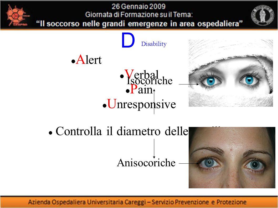 Controlla il diametro delle pupille: