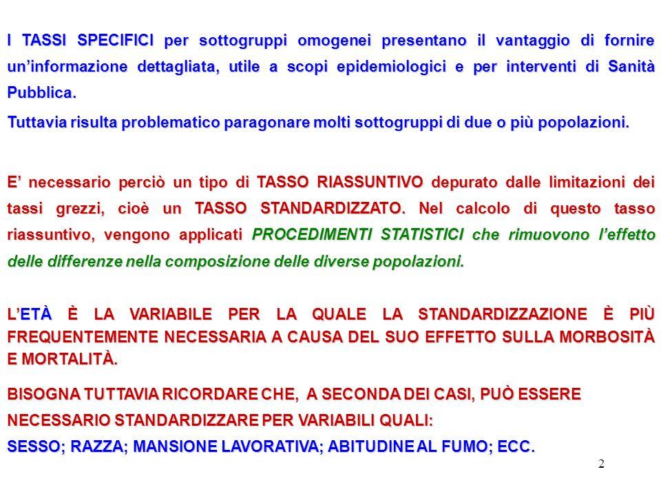 I TASSI SPECIFICI per sottogruppi omogenei presentano il vantaggio di fornire un'informazione dettagliata, utile a scopi epidemiologici e per interventi di Sanità Pubblica.