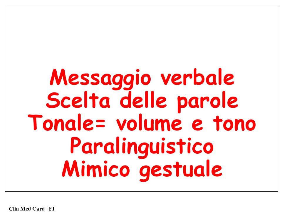 Messaggio verbale Scelta delle parole Tonale= volume e tono