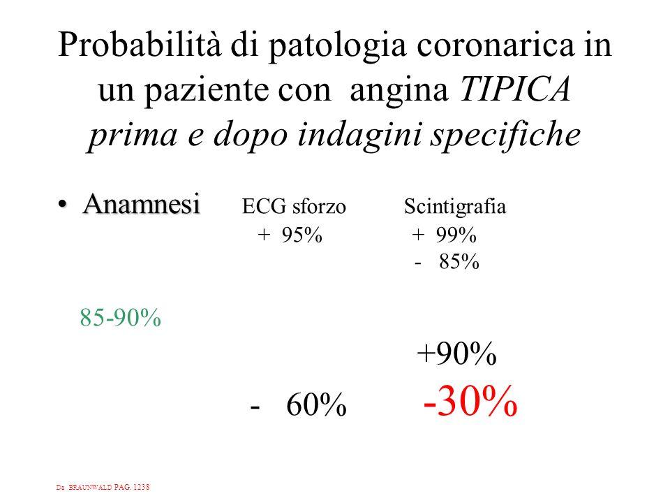 Probabilità di patologia coronarica in un paziente con angina TIPICA prima e dopo indagini specifiche
