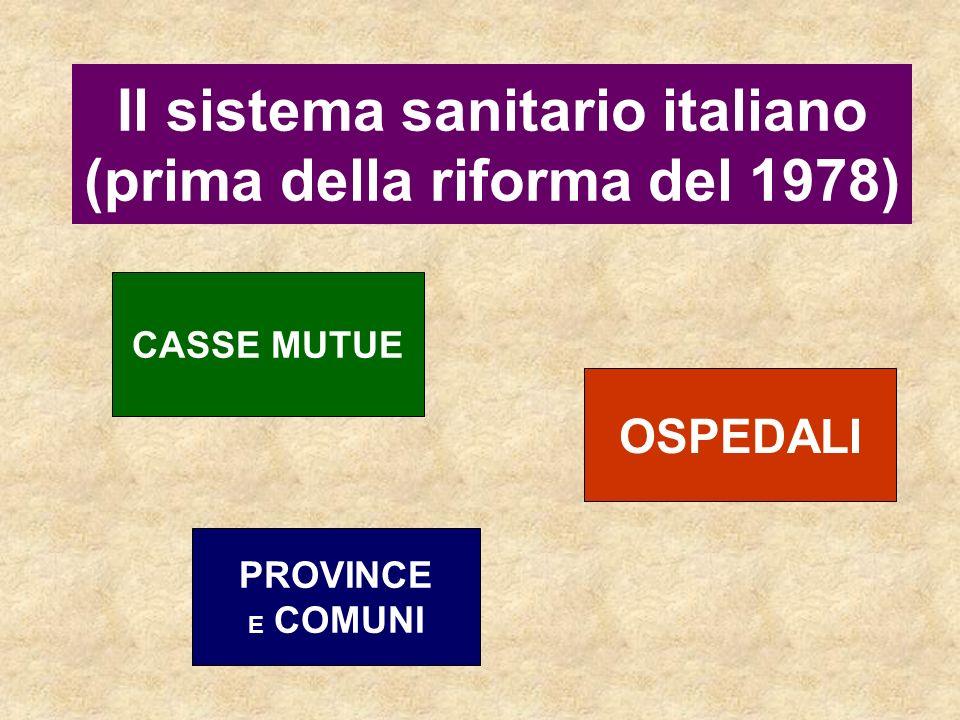 Il sistema sanitario italiano (prima della riforma del 1978)