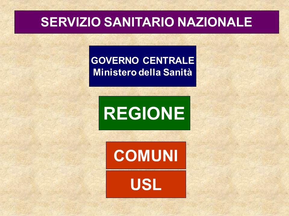 SERVIZIO SANITARIO NAZIONALE Ministero della Sanità