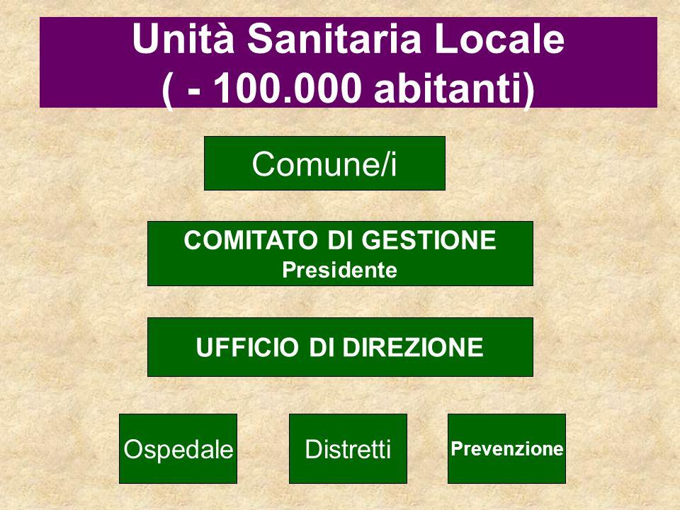 Unità Sanitaria Locale ( - 100.000 abitanti)