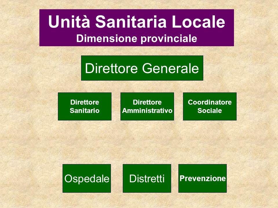 Unità Sanitaria Locale Dimensione provinciale