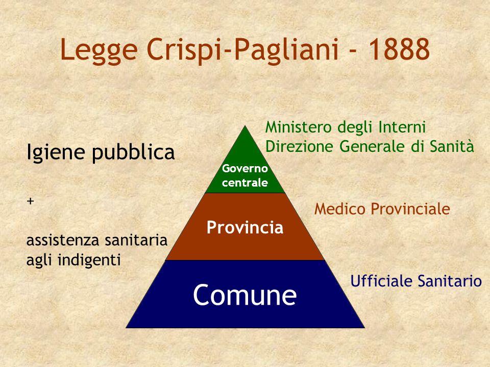 Legge Crispi-Pagliani - 1888