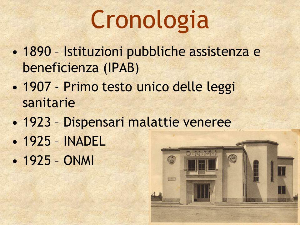 Cronologia1890 – Istituzioni pubbliche assistenza e beneficienza (IPAB) 1907 - Primo testo unico delle leggi sanitarie.