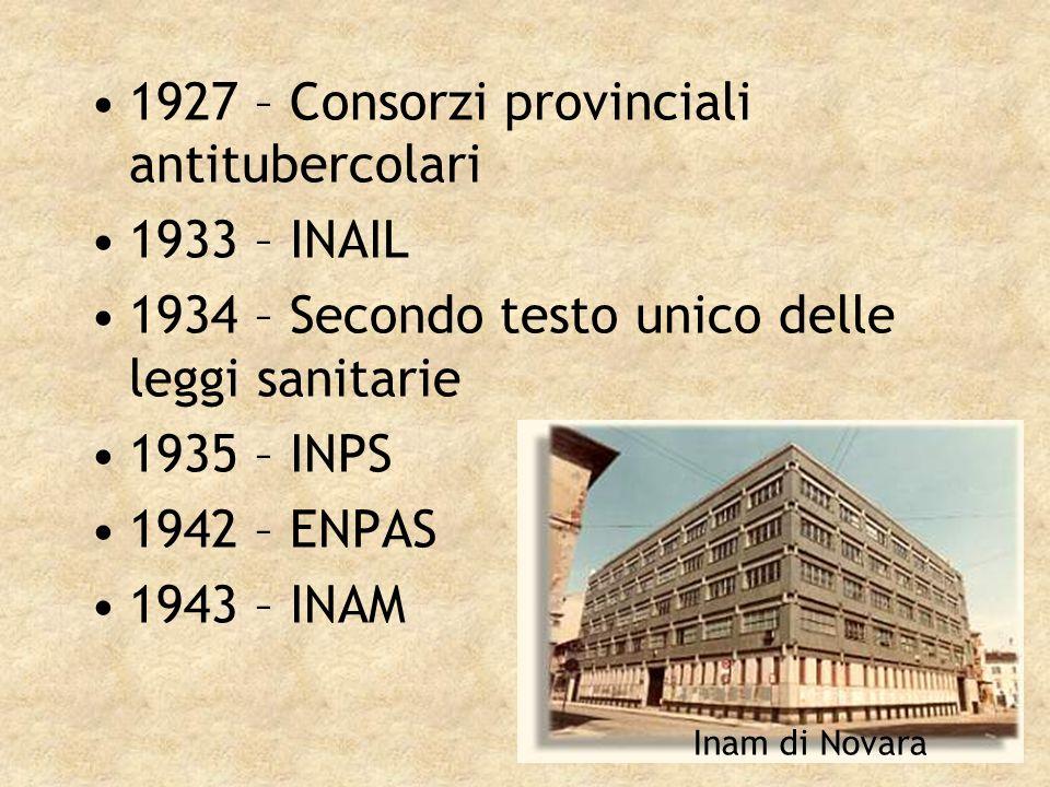 1927 – Consorzi provinciali antitubercolari 1933 – INAIL