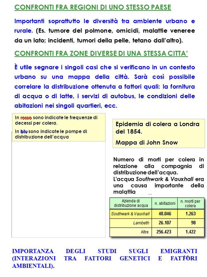 CONFRONTI FRA REGIONI DI UNO STESSO PAESE
