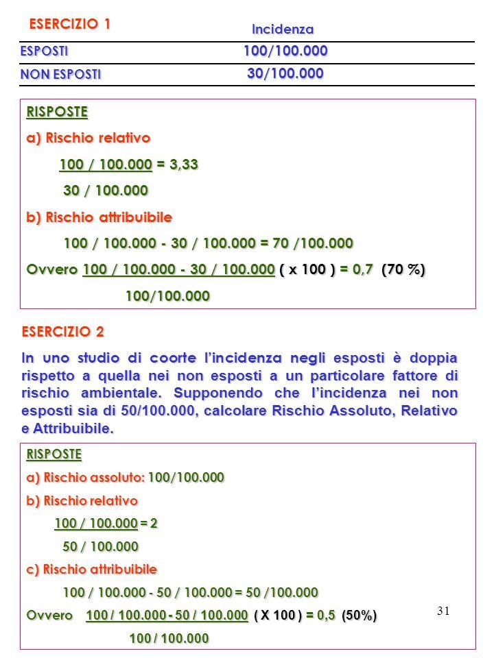 b) Rischio attribuibile 100 / 100.000 - 30 / 100.000 = 70 /100.000