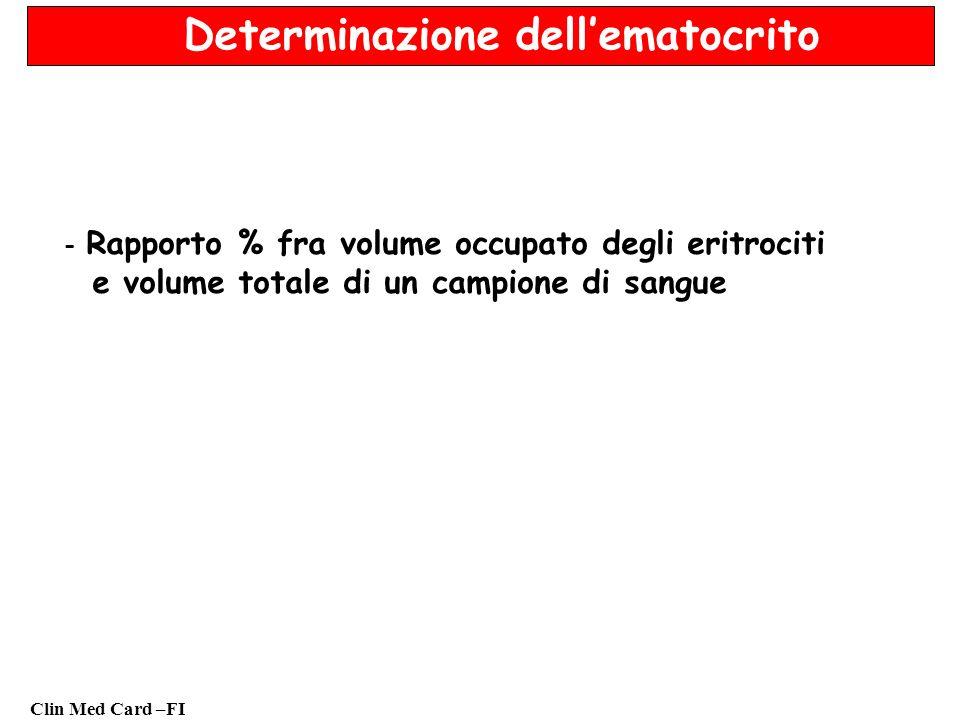 Determinazione dell'ematocrito