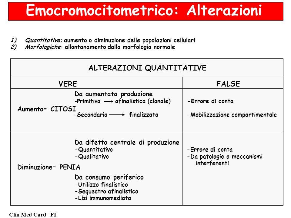 Emocromocitometrico: Alterazioni
