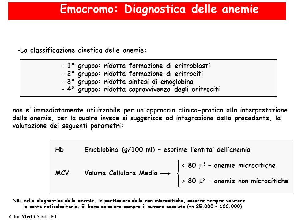 Emocromo: Diagnostica delle anemie