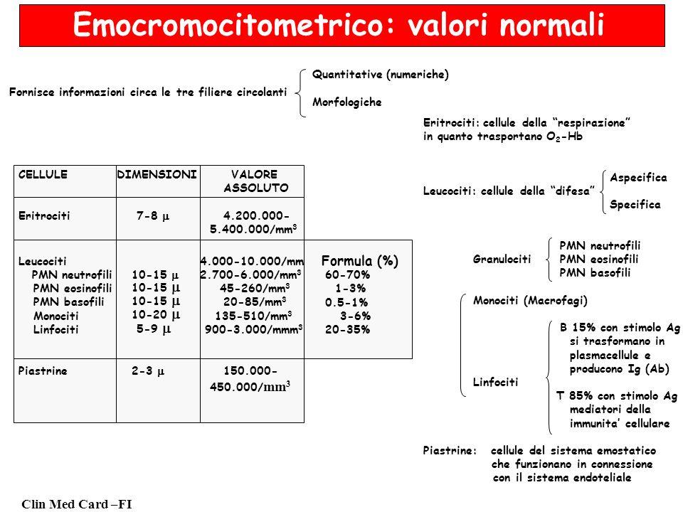 Emocromocitometrico: valori normali