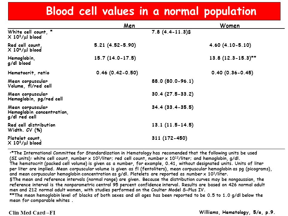 Blood cell values in a normal population