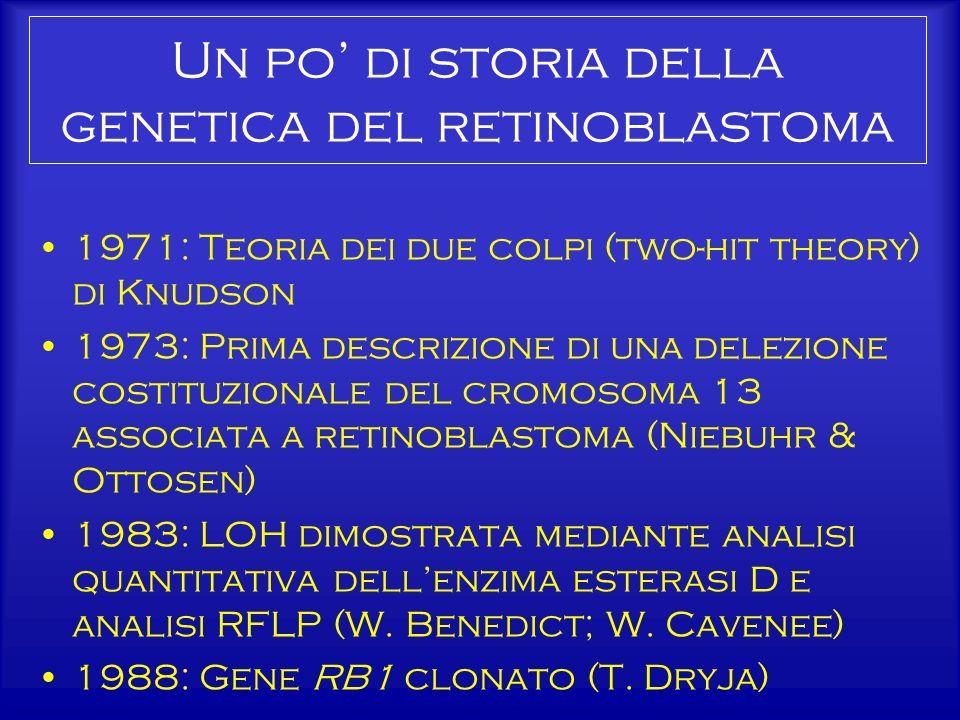 Un po' di storia della genetica del retinoblastoma